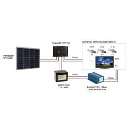 Kit Fotovoltáico Autónomo nº 4.5 (60Wp) con Inversor a 230VAC