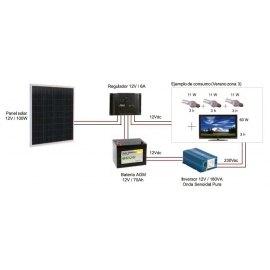 Kit Fotovoltáico Autónomo nº 5 (100Wp) con Inversor a 230VAC