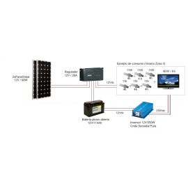 Kit Fotovoltáico Autónomo nº 6 (200Wp) con inversor a 230VAC