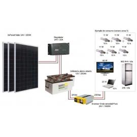 Kit Fotovoltáico Autónomo nº 8 (600Wp) con inversor a 230VAC