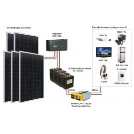 Kit Fotovoltáico Autónomo nº 8.8 (1000Wp) con inversor a 230VAC