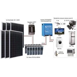Kit Fotovoltáico Autónomo nº 9 (1200Wp) con inversor a 230VAC