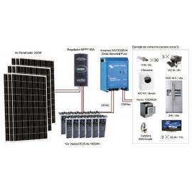Kit Fotovoltáico Autónomo nº 11 (2250Wp) con inversor a 230VAC